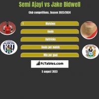 Semi Ajayi vs Jake Bidwell h2h player stats