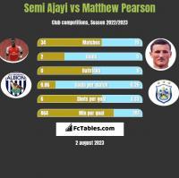 Semi Ajayi vs Matthew Pearson h2h player stats