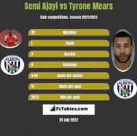 Semi Ajayi vs Tyrone Mears h2h player stats