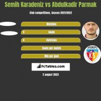 Semih Karadeniz vs Abdulkadir Parmak h2h player stats