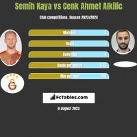 Semih Kaya vs Cenk Ahmet Alkilic h2h player stats