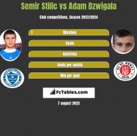 Semir Stilić vs Adam Dźwigała h2h player stats