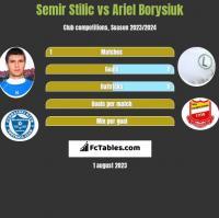 Semir Stilić vs Ariel Borysiuk h2h player stats