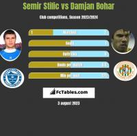 Semir Stilić vs Damjan Bohar h2h player stats