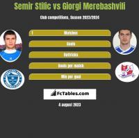 Semir Stilić vs Giorgi Merebashvili h2h player stats