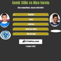 Semir Stilić vs Nico Varela h2h player stats