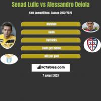 Senad Lulic vs Alessandro Deiola h2h player stats