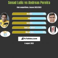 Senad Lulic vs Andreas Pereira h2h player stats