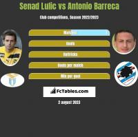 Senad Lulic vs Antonio Barreca h2h player stats