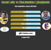 Senad Lulic vs Charalambos Lykogiannis h2h player stats