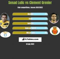 Senad Lulic vs Clement Grenier h2h player stats
