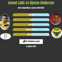 Senad Lulic vs Djavan Anderson h2h player stats