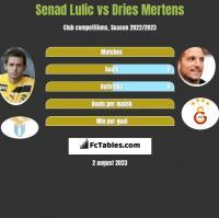 Senad Lulic vs Dries Mertens h2h player stats