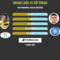 Senad Lulic vs Elif Elmas h2h player stats