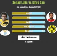 Senad Lulic vs Emre Can h2h player stats