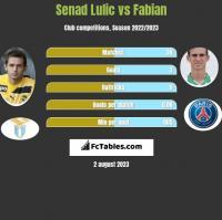 Senad Lulic vs Fabian h2h player stats
