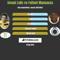 Senad Lulic vs Faitout Maouassa h2h player stats