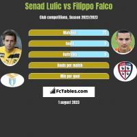Senad Lulić vs Filippo Falco h2h player stats