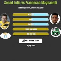 Senad Lulic vs Francesco Magnanelli h2h player stats