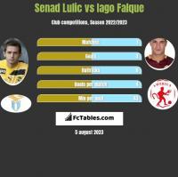 Senad Lulic vs Iago Falque h2h player stats