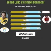 Senad Lulic vs Ismael Bennacer h2h player stats
