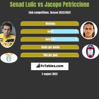 Senad Lulić vs Jacopo Petriccione h2h player stats