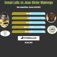 Senad Lulic vs Jean-Victor Makengo h2h player stats