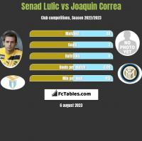 Senad Lulic vs Joaquin Correa h2h player stats
