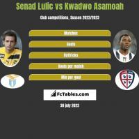 Senad Lulic vs Kwadwo Asamoah h2h player stats