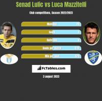 Senad Lulic vs Luca Mazzitelli h2h player stats