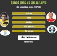 Senad Lulic vs Lucas Leiva h2h player stats