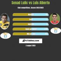 Senad Lulic vs Luis Alberto h2h player stats