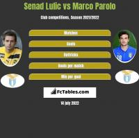 Senad Lulic vs Marco Parolo h2h player stats
