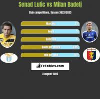 Senad Lulic vs Milan Badelj h2h player stats