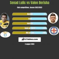 Senad Lulic vs Valon Berisha h2h player stats