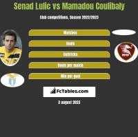 Senad Lulic vs Mamadou Coulibaly h2h player stats