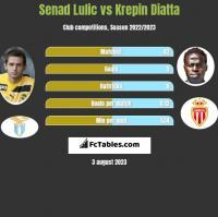 Senad Lulic vs Krepin Diatta h2h player stats
