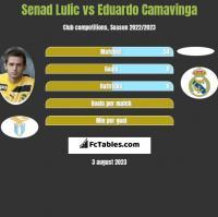 Senad Lulic vs Eduardo Camavinga h2h player stats