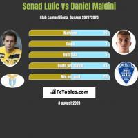 Senad Lulić vs Daniel Maldini h2h player stats
