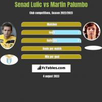Senad Lulic vs Martin Palumbo h2h player stats