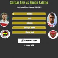 Serdar Aziz vs Simon Falette h2h player stats