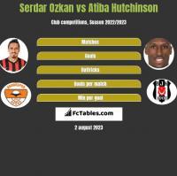 Serdar Ozkan vs Atiba Hutchinson h2h player stats
