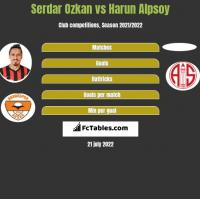 Serdar Ozkan vs Harun Alpsoy h2h player stats
