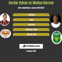 Serdar Ozkan vs Modou Barrow h2h player stats