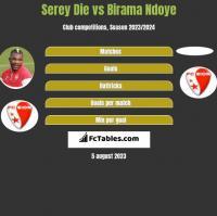 Serey Die vs Birama Ndoye h2h player stats