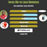 Serey Die vs Luca Clemenza h2h player stats