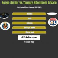 Serge Aurier vs Tanguy NDombele Alvaro h2h player stats