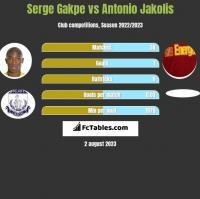 Serge Gakpe vs Antonio Jakolis h2h player stats