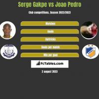 Serge Gakpe vs Joao Pedro h2h player stats