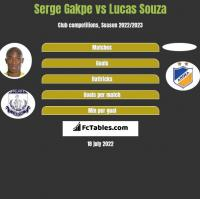 Serge Gakpe vs Lucas Souza h2h player stats